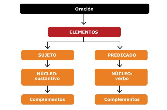 ecp_u4_graf02